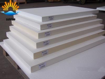Factors for the Service Temperature of Ceramic Fiber Materials